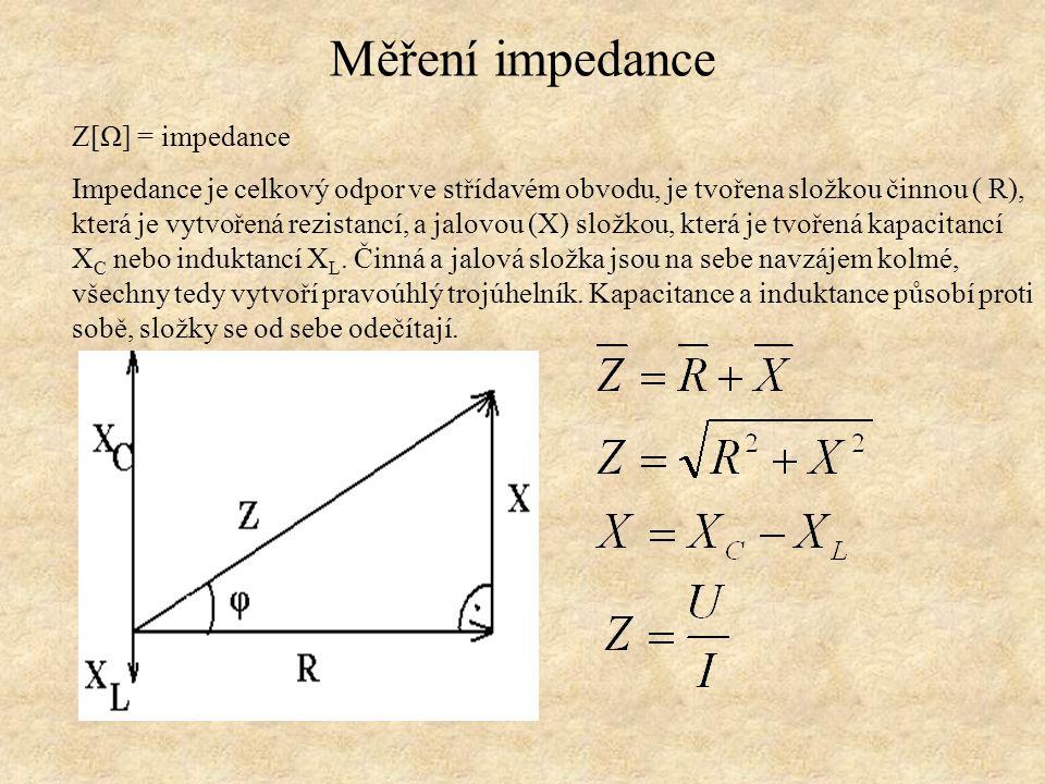 Měření impedance Z[Ω] = impedance